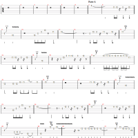 Como criar na guitarra uma música com modos gregos