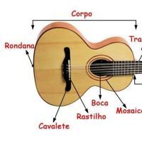 Aprenda a tocar Viola Caipira - aula 1