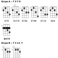 Como montar acordes complicados parte 2